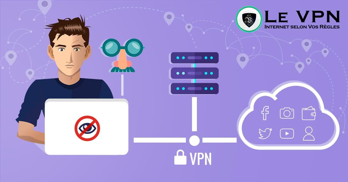 Les 10 Meilleures Solutions pour Naviguer Anonymement
