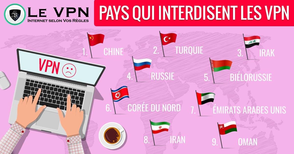 VPN et Loi : Dans quels Pays les VPN sont-ils Illégaux ?