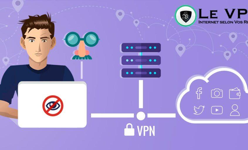 Protection des données Personnelles : L'usurpation d'adresse IP. | Le VPN