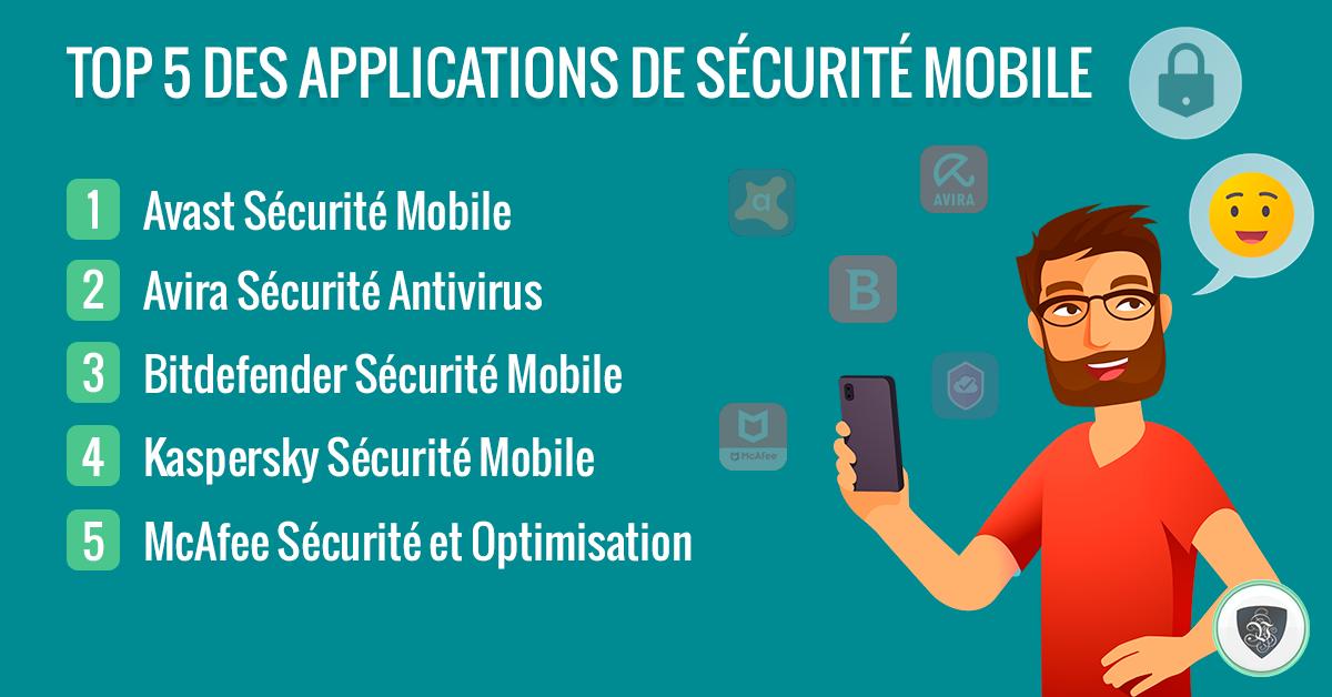 Meilleures applications de sécurité mobile iOS et Android. | Le VPN