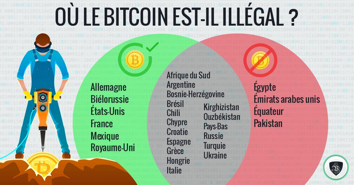 Où le Bitcoin est-il illégal? Obtenez votre part du gâteau