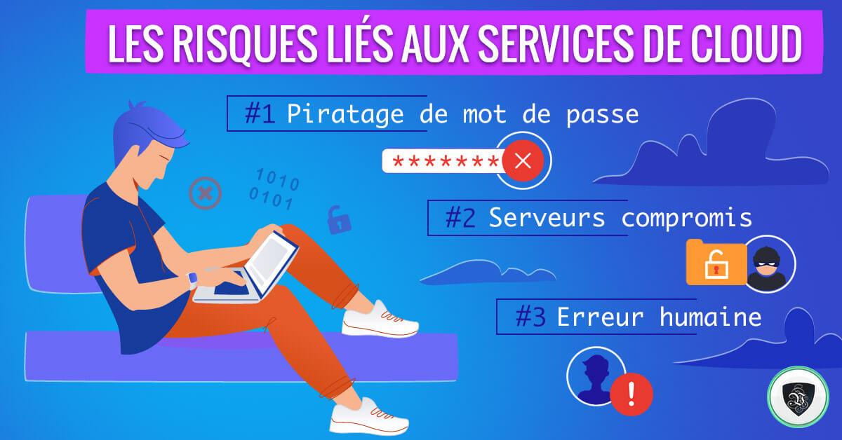 Services de cloud : quelle sécurité dans les nuages? | Le VPN