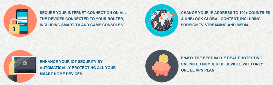 le-vpn-routers-benefits