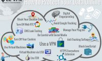 Protecting Your Location Data