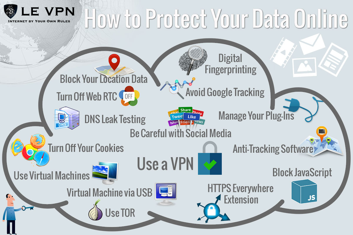 How to Block GPS Tracking On My Phone, Tablet and Laptop