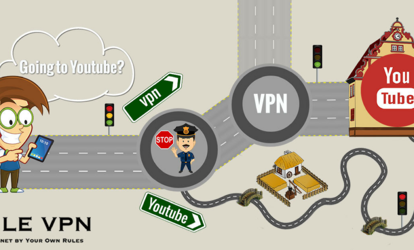 Unblock Youtube. | Le VPN
