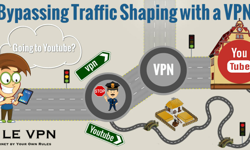 How to bypass traffic shaping with a VPN. | Le VPN