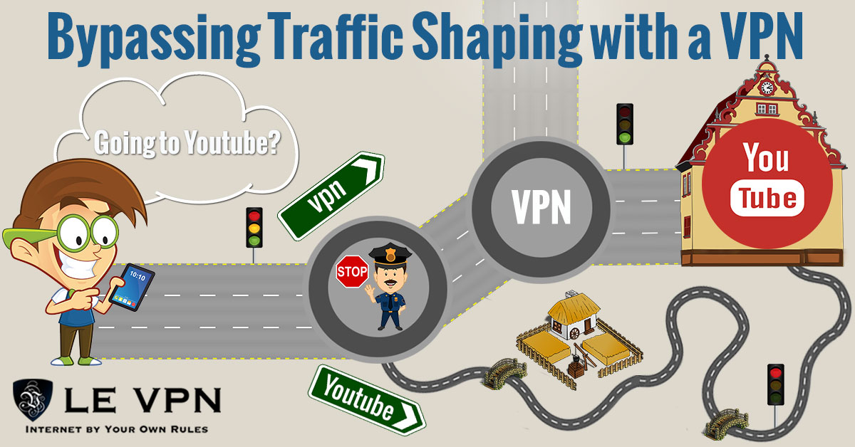How to bypass traffic shaping using a VPN  | Le VPN
