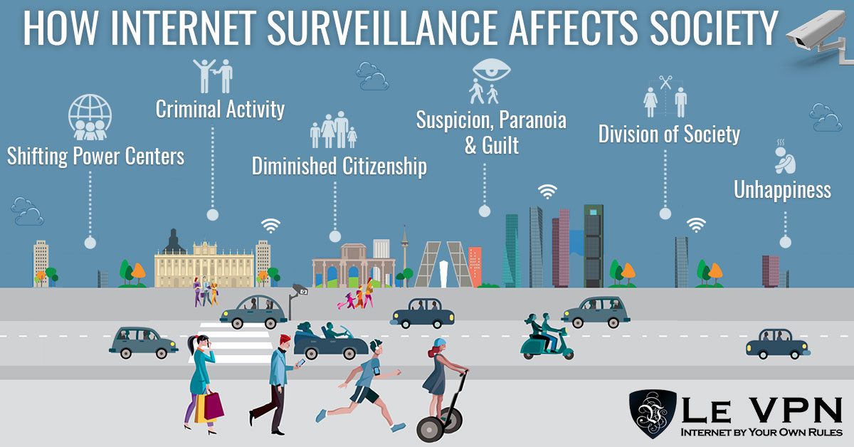 UK goes for massive surveillance