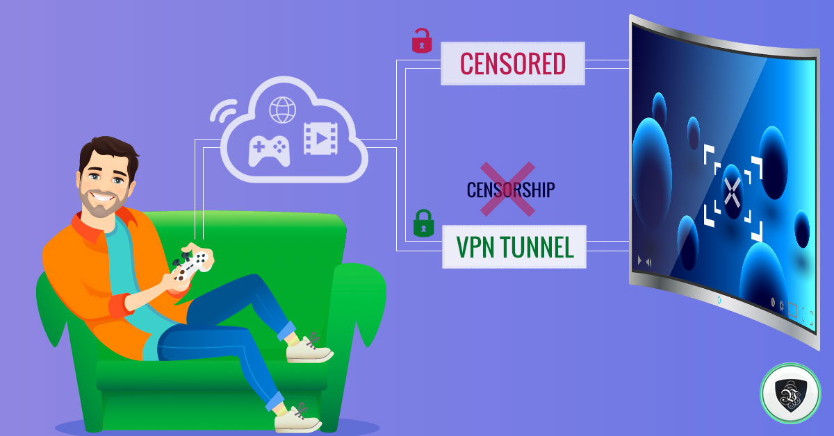 How to Bypass Website Restrictions with Le VPN