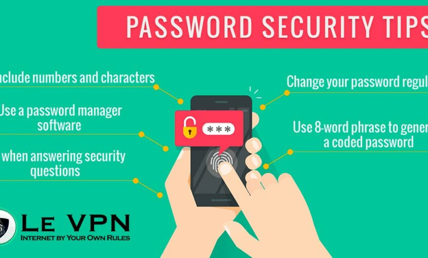 Protect yourself from scams and phishing passwords. | Le VPN