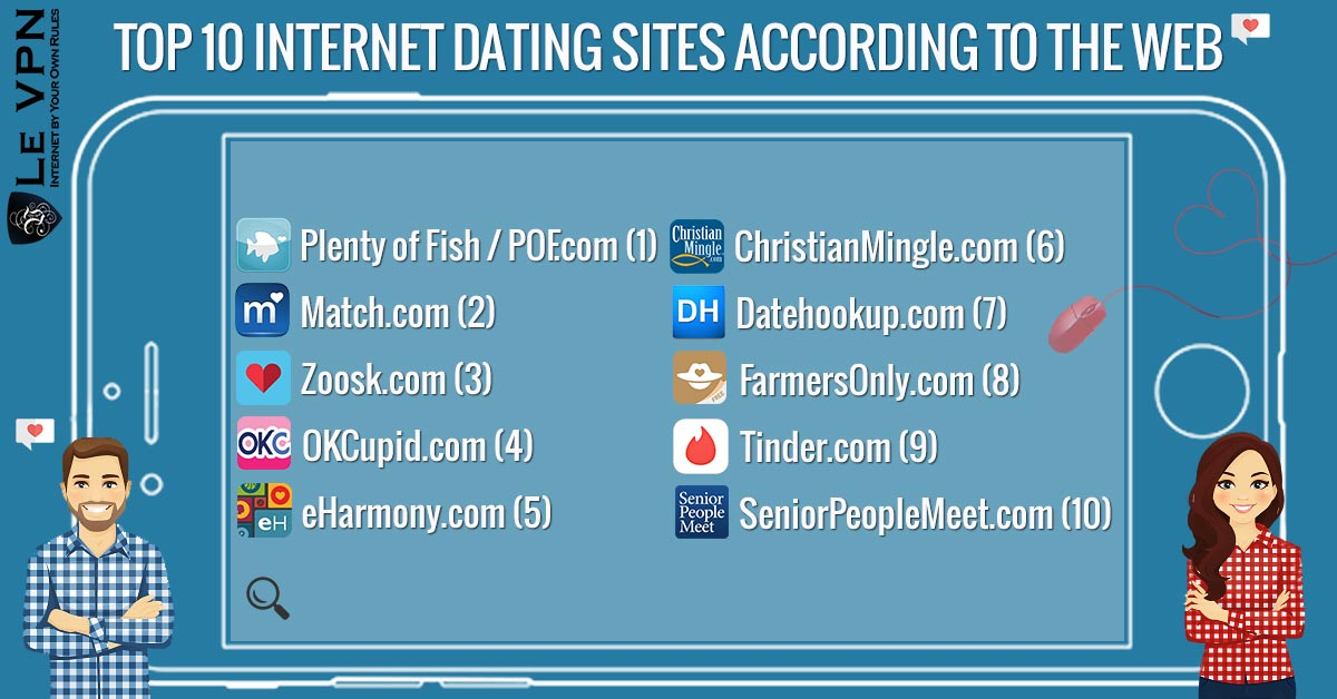 The Top 10 Internet Dating Sites According to the Web