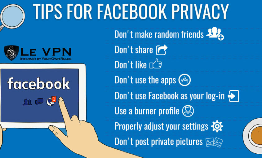 Live Location feature raises Facebook privacy concerns. | Le VPN