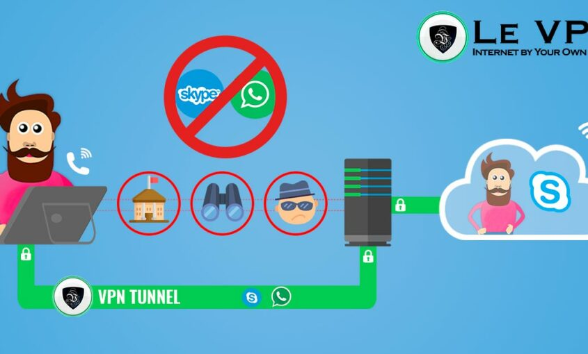 Rostec working on an application like Skype online. | Le VPN