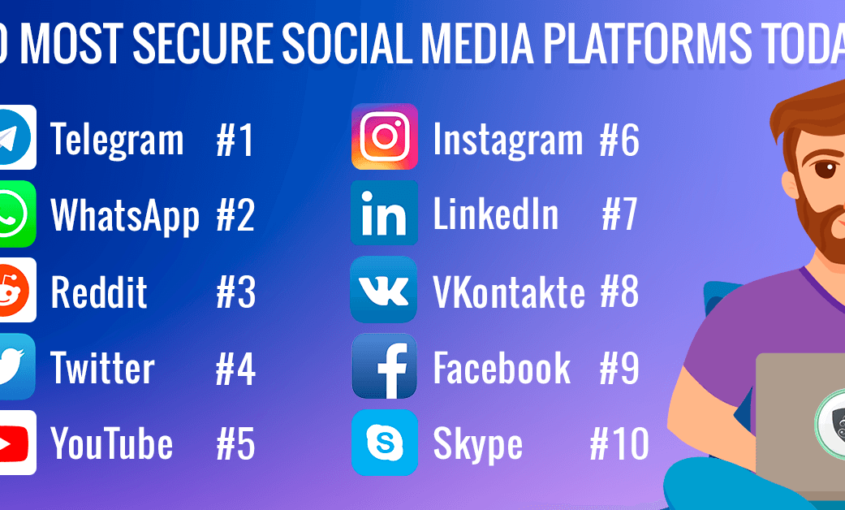 Social Media Day: Learn how to stay safe online while using social media. | Le VPN