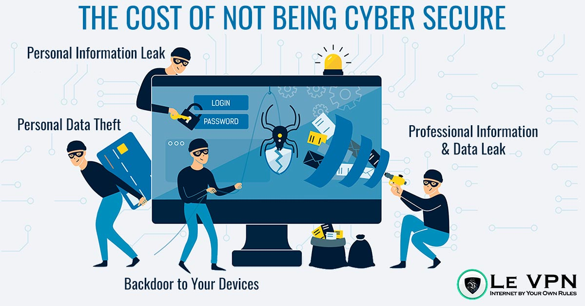 Cyber Attacks Put Internet Security At Risk