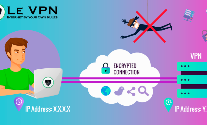 Using VPN ensures the fastest internet connection. | Le VPN