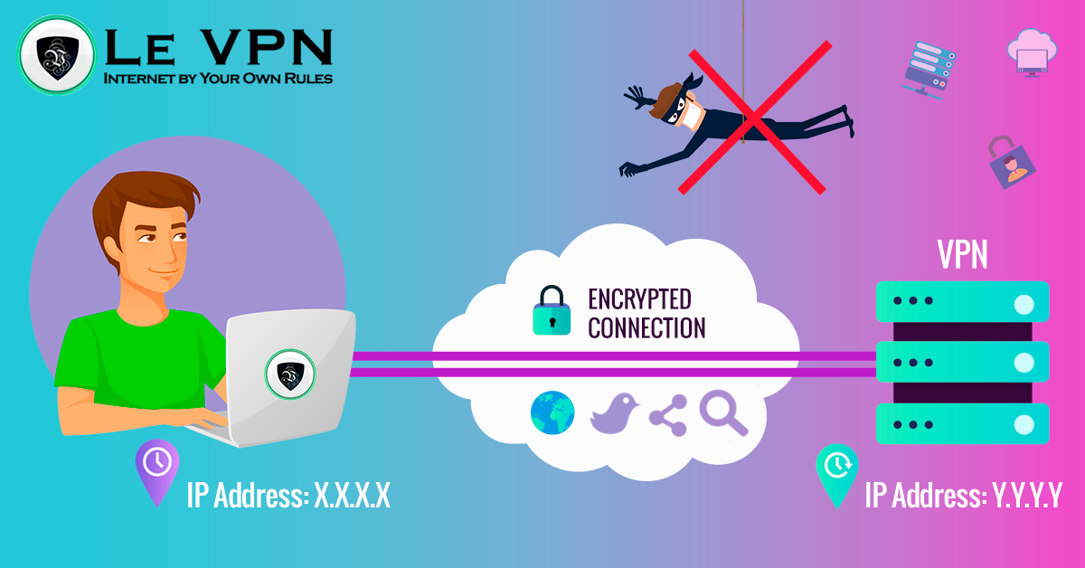 Using VPN Ensures the Fastest Internet Connection