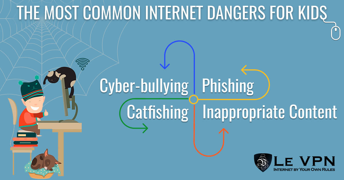 dangerous internet sources The internet contains a massive security flaw which allows traffic to be rerouted and sniffed while it's great that the internet is an open, widely available network, this openness yields some security.