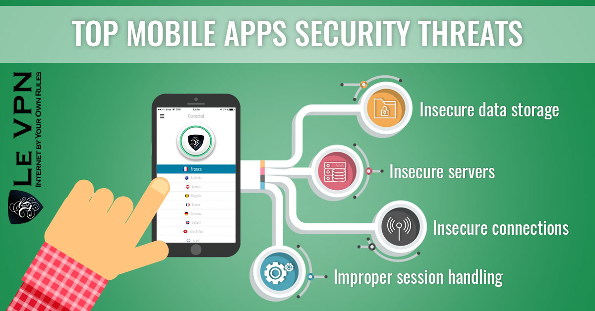 Mobile Apps Security: What Apps Put Your Privacy & Security At Risk | security threats to mobile devices | what are mobile app security issues | mobile app privacy issues | social media app privacy | best mobile security app | Le VPN