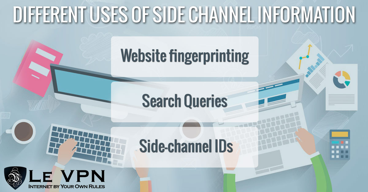 Different uses of side channel information | Le VPN