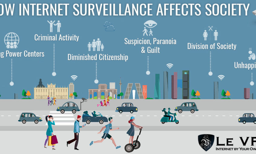 How Internet Surveillance Affects Society | government surveillance | Le VPN