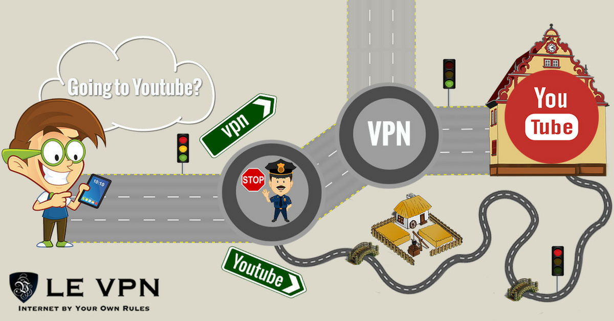 Bypass website censorship with Le VPN's top VPN service