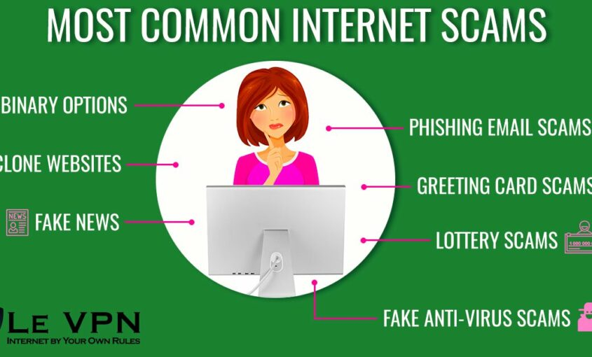 Top 7 of the most common Internet scams you can't help but spot. How to avoid Internet scams and how to spot a scam online. | Le VPN