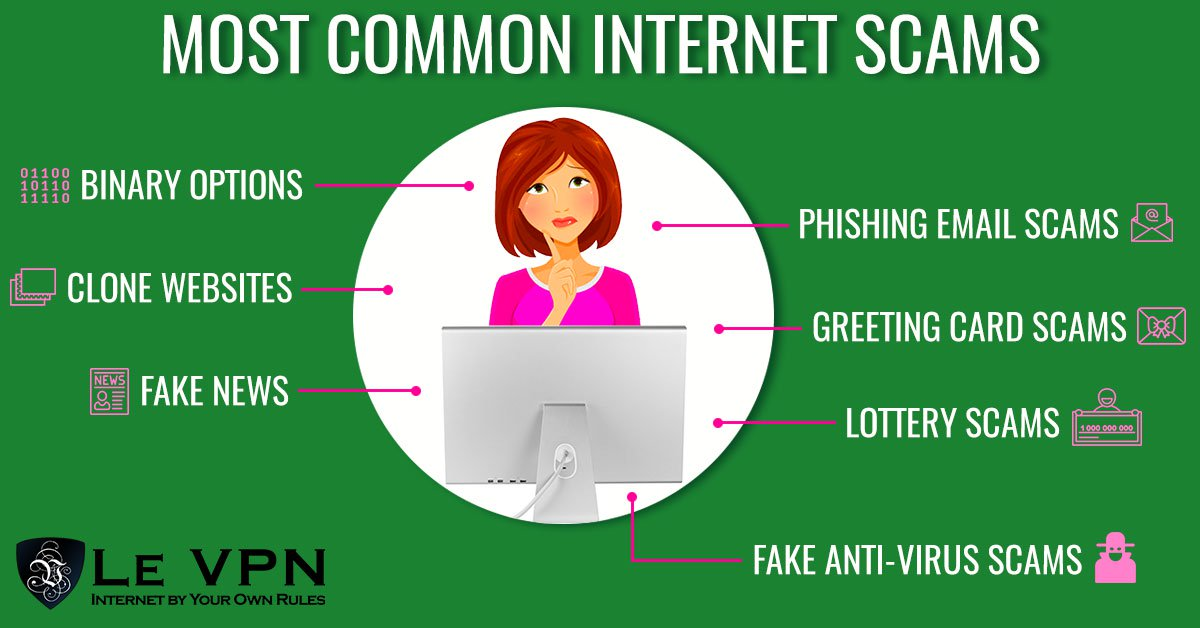 The Most Common Internet Scams You Can't Help But Spot. | Le VPN