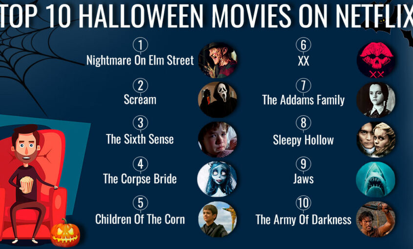 Top 10 Halloween Movies On American Netflix | Le VPN