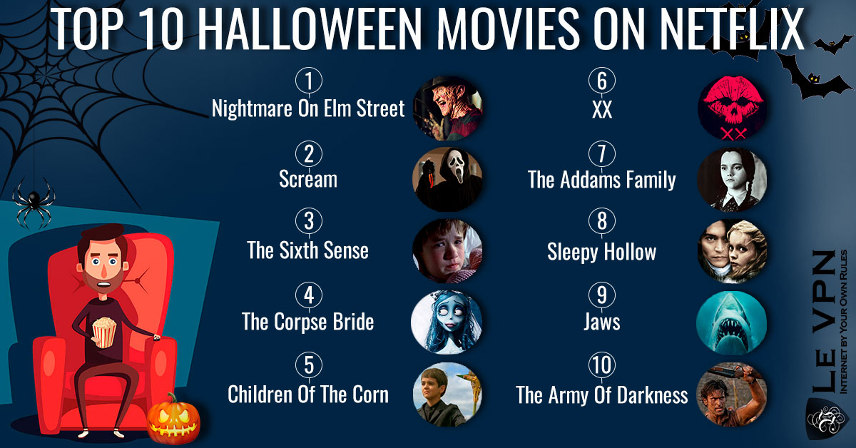 top 10 halloween movies on american netflix