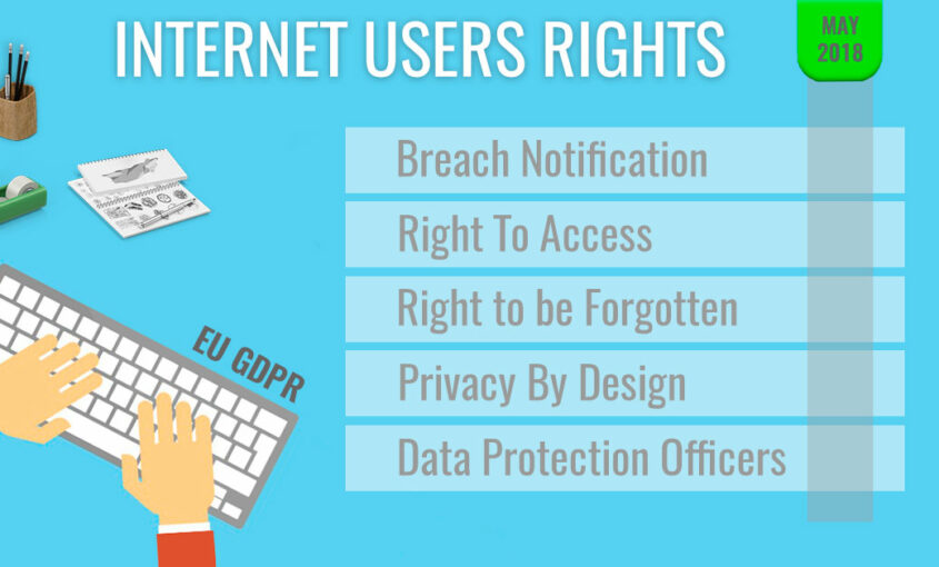 GDPR: The future of Internet regulation in the European Union.
