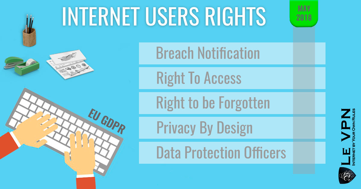 GDPR: The future of Internet regulation in the European Union. | general data protection regulation | GDPR | EUGDPR | EU | data protection data bill | internet privacy privacy shield | personal data protection | Le VPN