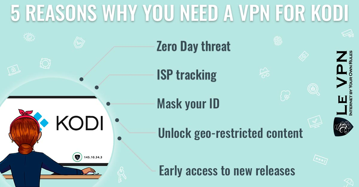 5 reasons why you need Kodi VPN and why you need a VPN for Kodi.
