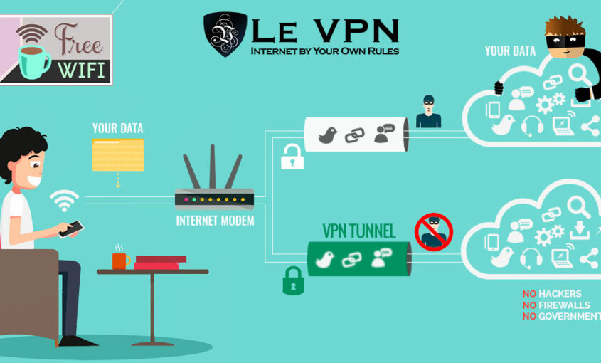 Hide your original internet address with Le VPN's IP.