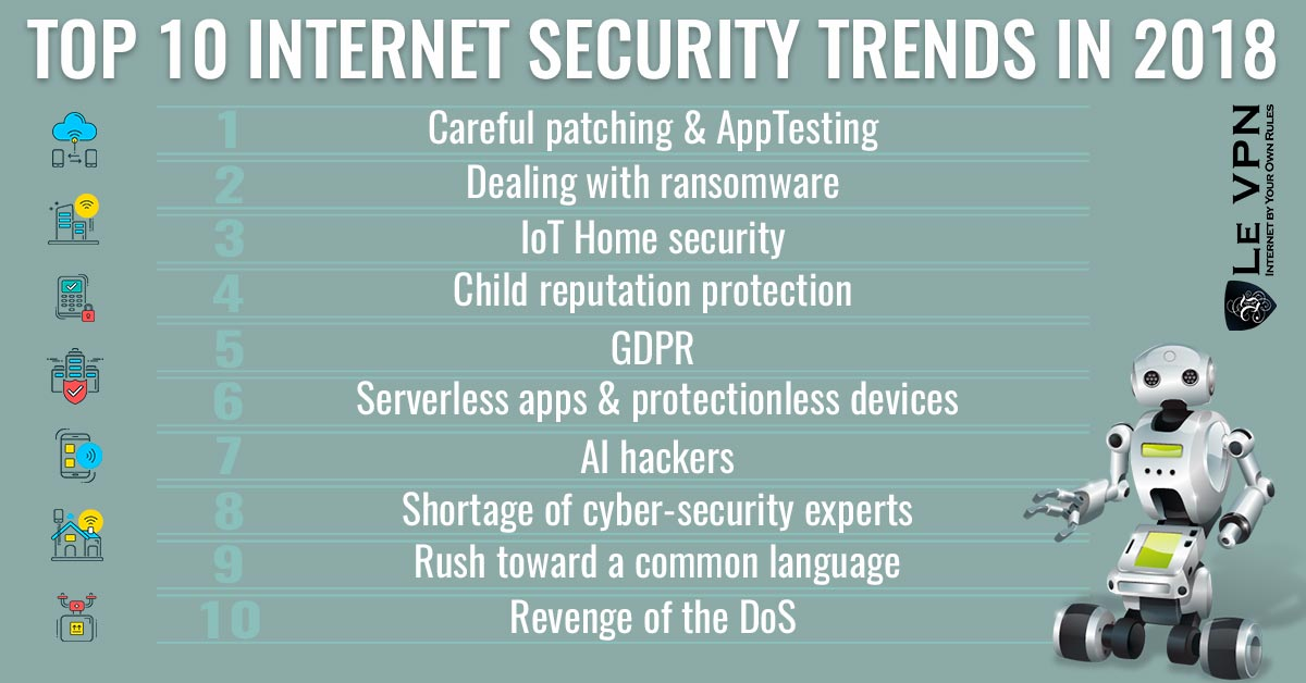 Top 10 internet security trends in 2018