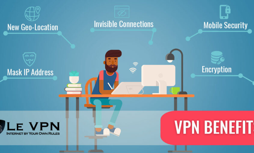 Le VPN on the TP Link router for secure internet usage.
