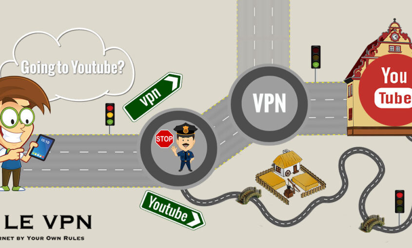 Opt for Le VPN and use unblocked YouTube anywhere.