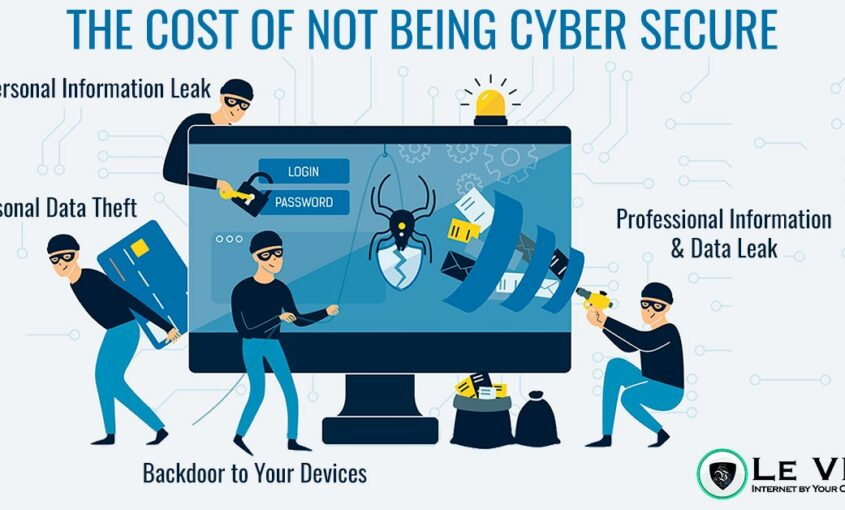 What is cybersecurity? How does it affect our private lives? Everything you need to know about cybersecurity: what are the risks of not being cyber secure, what are threats and how to stay protected. | Le VPN