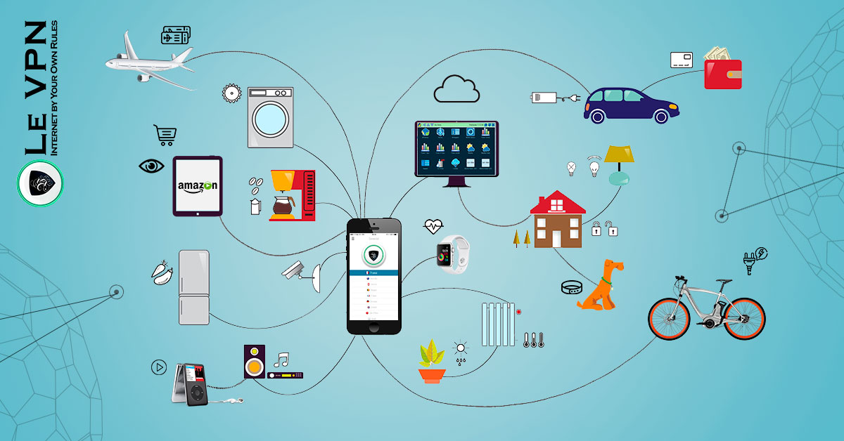 What is the Internet of Things and How it Works