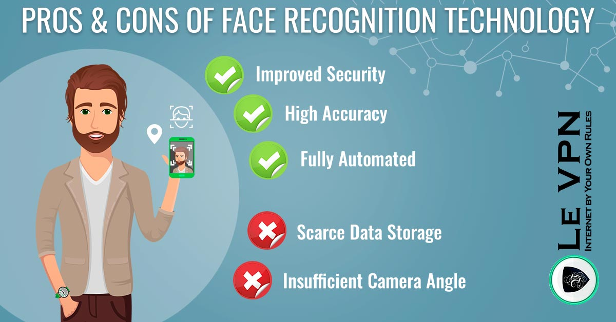 Advantages and Disadvantages of Face Recognition Technology | Le VPN