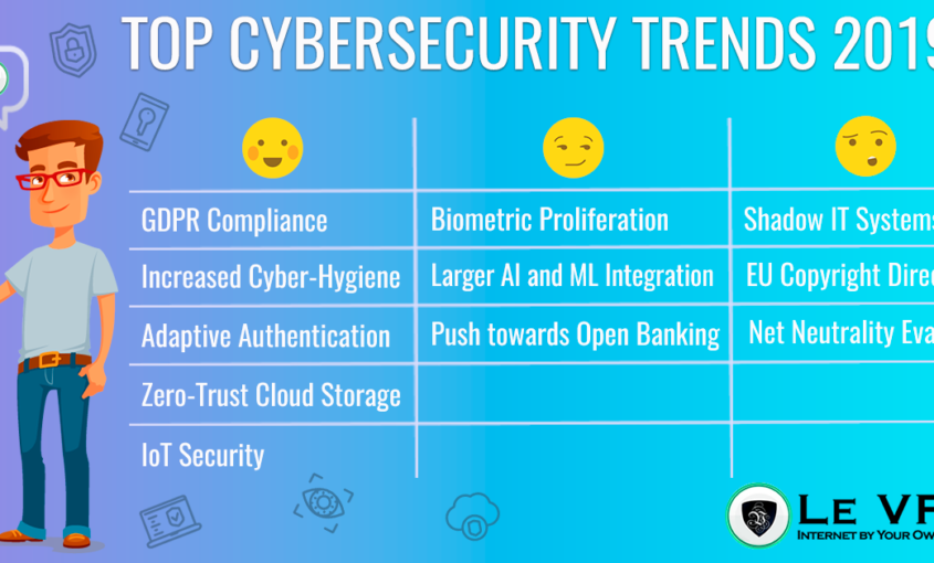What are the cybersecurity trends for 2019 ? | Le VPN
