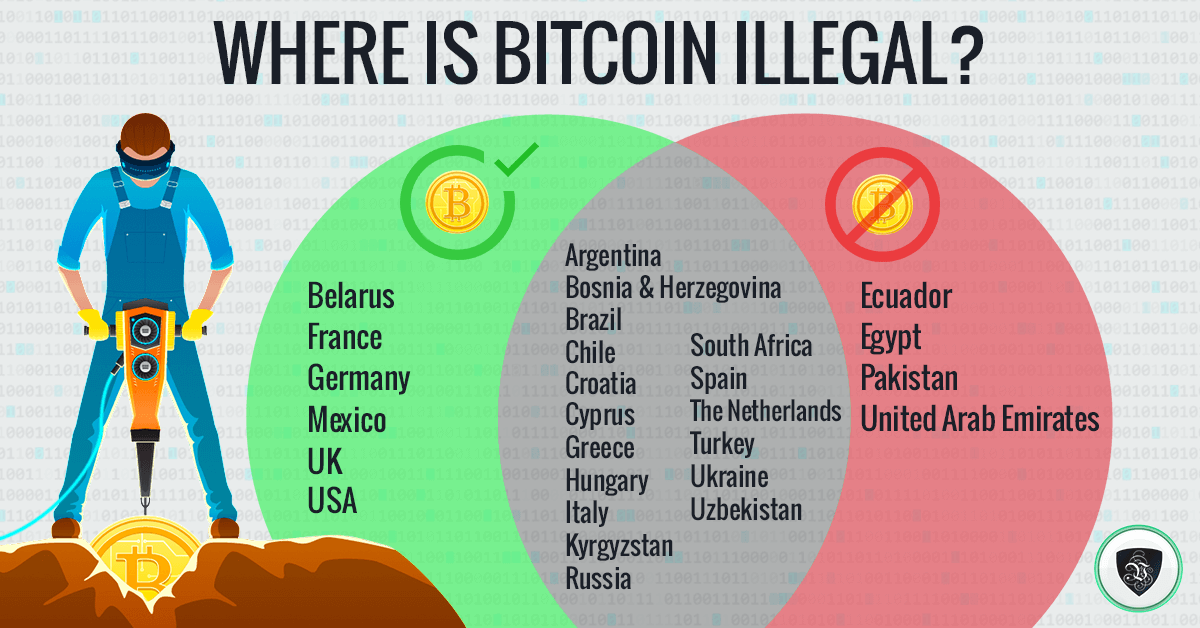 Is Bitcoin Illegal and Where: Getting that Dark-Web Bread. | Le VPN