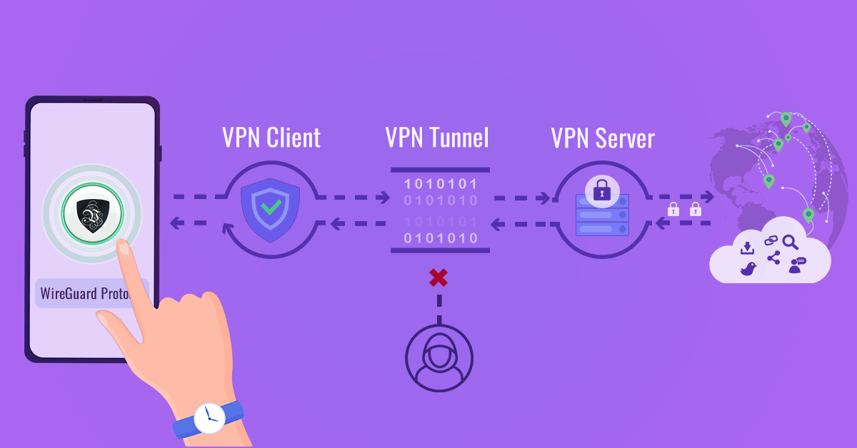 WireGuard: More Protection and More Performance. | Le VPN