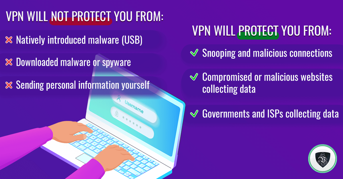 Can You Get Hacked Using a VPN? | Le VPN